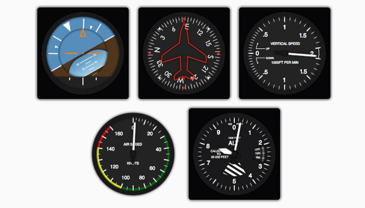 flight-indicators-jQuery-plugin