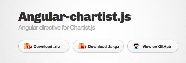 Angular-chartist-js