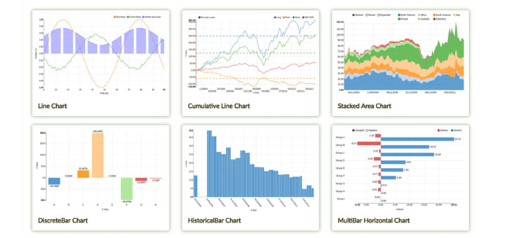 Material design archives ninodezign 16 beautiful graphs and charts for angular js ccuart Gallery